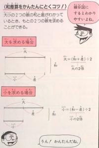 ドラえもん算数おもしろ攻略「図と絵でとける応用問題」和差算