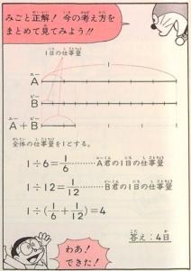ドラえもん算数おもしろ攻略「図と絵でとける応用問題」仕事算
