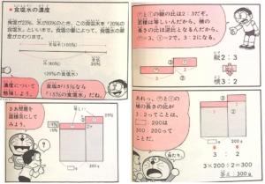ドラえもん算数おもしろ攻略「図と絵でとける応用問題」濃度計算