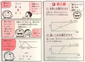 ドラえもん算数おもしろ攻略「図と絵でとける応用問題」旅人算