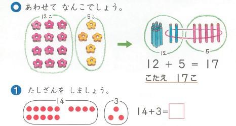 「これでわかる算数 小学1年」例題