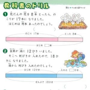 「これでわかる算数 小学2年」教科書のドリル