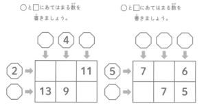 きらめき思考力パズル 小学1~3年生 数センス 入門編・特訓編