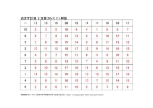 ひき算の百ます計算(20x1)