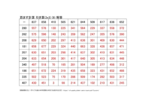 ひき算の百ます計算(3x3)