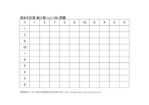 かけ算の百ます計算(1x1)
