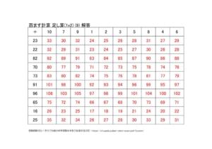 たし算の百ます計算(1x2)
