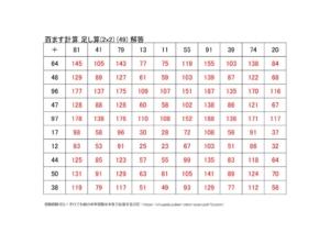 たし算の百ます計算(2x2)