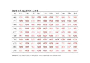 たし算の百ます計算(3x3)