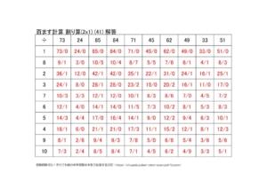 わり算の百ます計算(2x1)