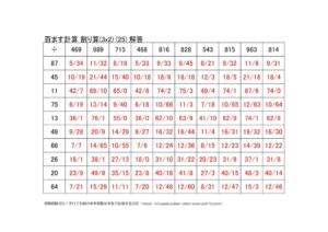 わり算の百ます計算(3x2)