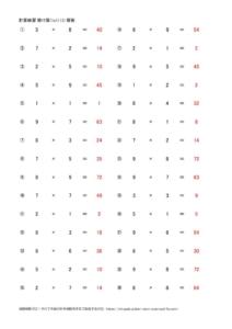かけ算の式計算(1x1)