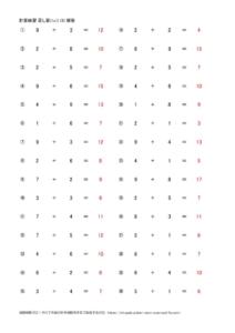 たし算の式計算(1x1)